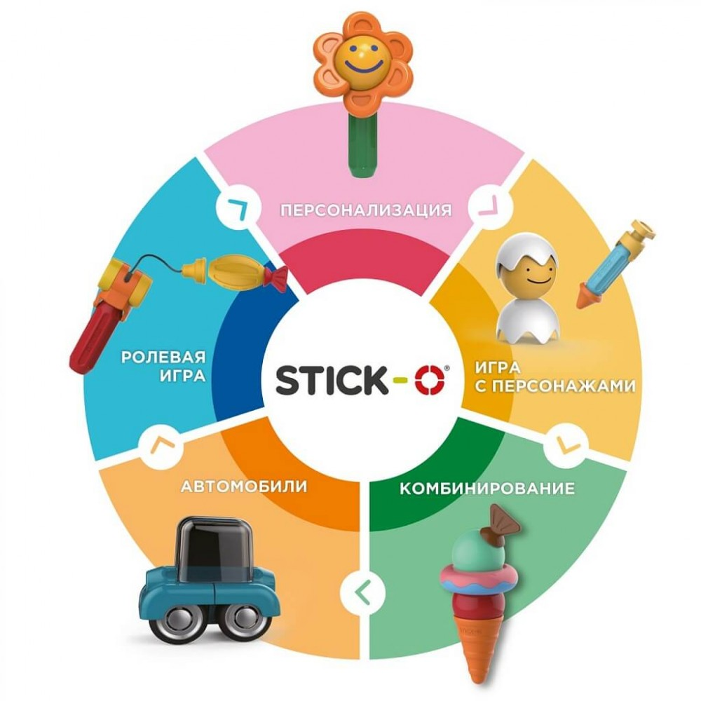STICK-O Roleplay Set